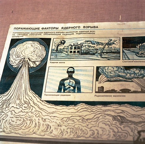 Radiation poster Pripyat